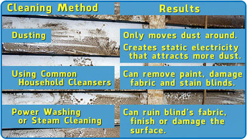 Cleaning Methods and Results_sm